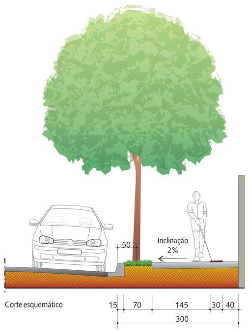 Modelo de calçada com piso tátil e faixa gramada - Padrão 3 metros